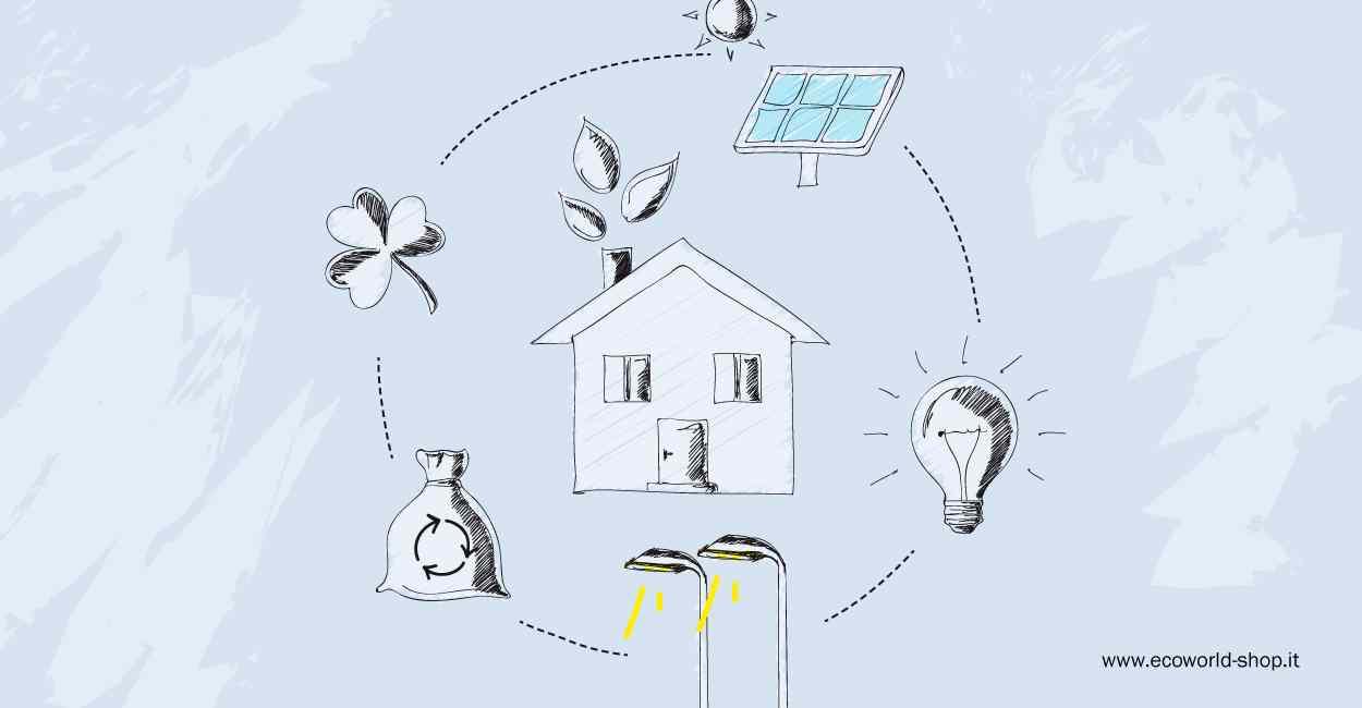 Le case ecosostenibili
