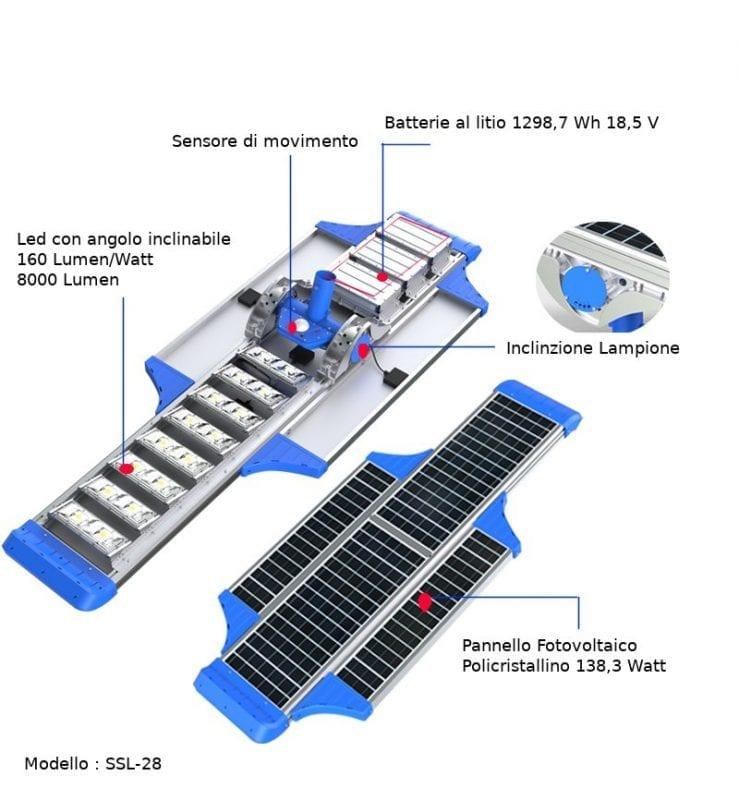 Lampione per illuminazione piazzali energia solare dettaglio componenti