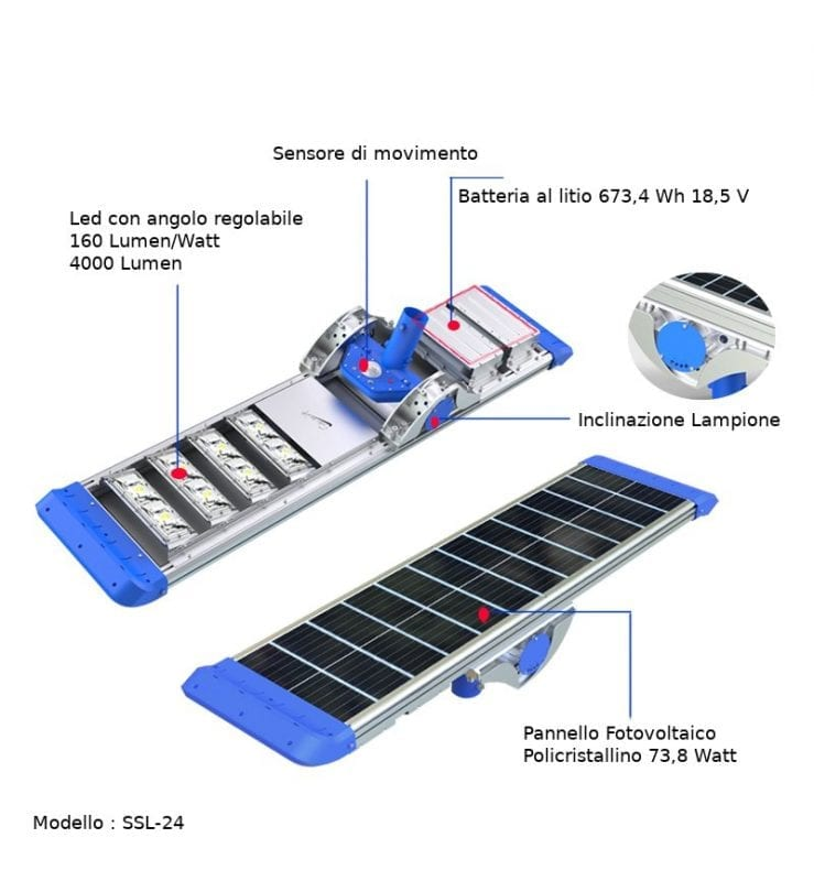 Dettaglio componenti del lampione stradale led solare 4000 lumen