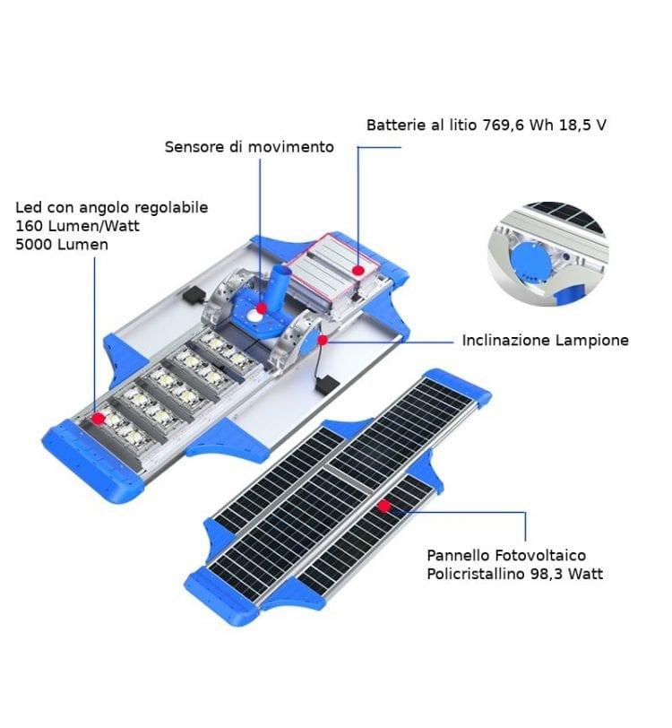 Lampione energia solare dettaglio componenti