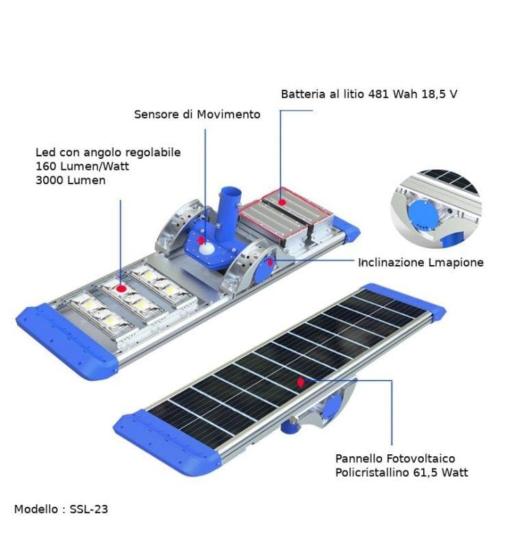 Dettaglio dei componenti del lampione ad energai solare stradale 3000 lumen