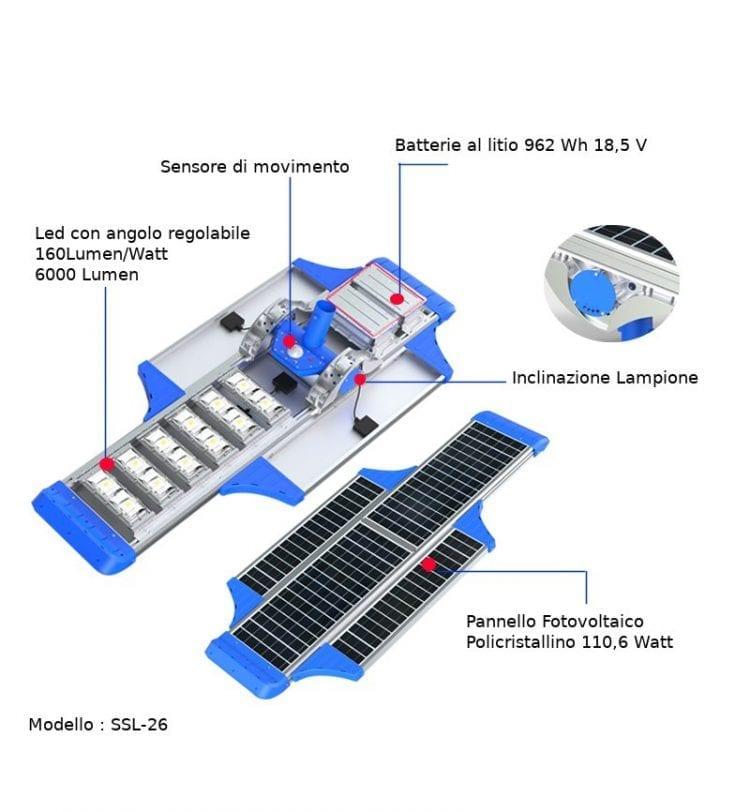 lampione solare 6000 lumen dettaglio componenti