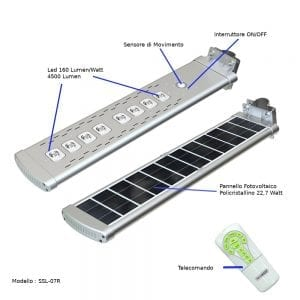 Lampione solare parti principali