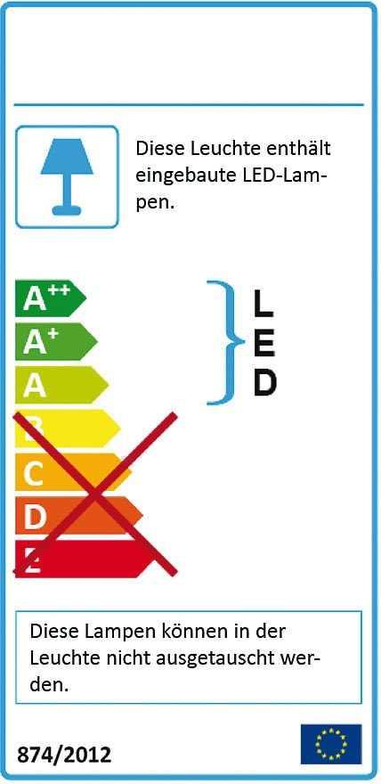 classe energetica lampioncino led