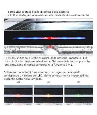 Led di stato della lampada ad energia solare