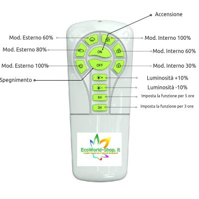 telecomando per impostazioni fari ad energia solare