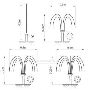 tipologie ugelli disponibili nel kit
