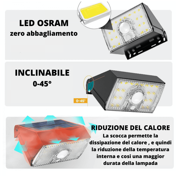applique ad energia solare led