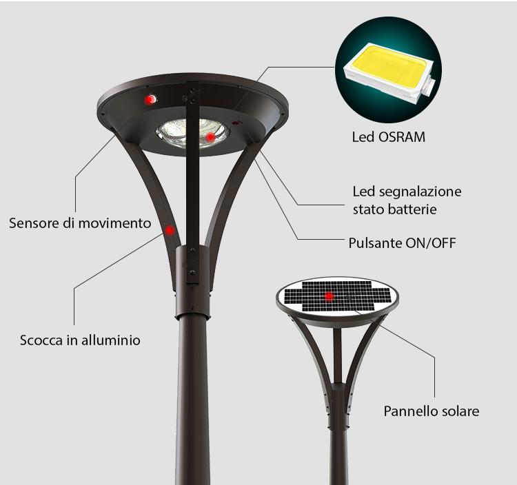 componenti lampione solare park