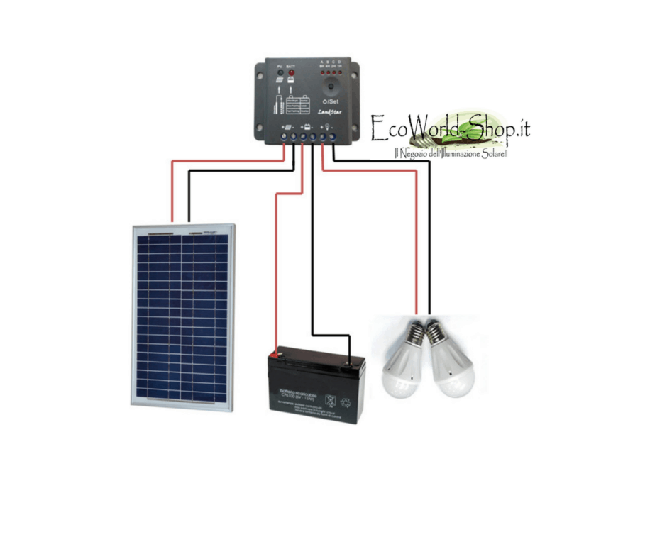 Pannello Solare E Regolatore Di Carica : Kit pannello fotovoltaico w e regolatore di carica a